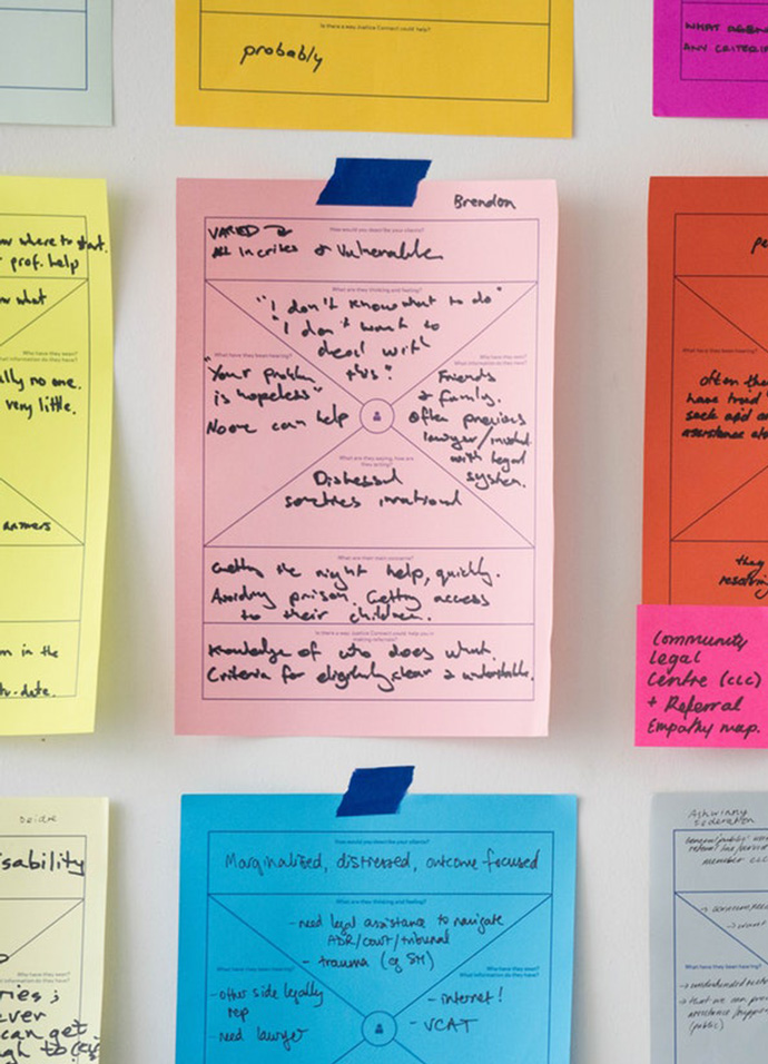 Colourful paper notes stuck to a planning wall in a strategic marketing agency workshop